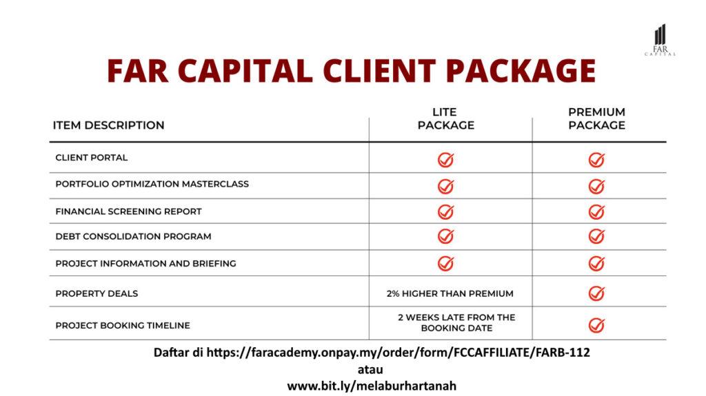 register client far capital faizul ridzuan dengan diskaun
